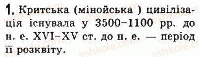 6-vsesvitnya-istoriya-so-golovanov-sv-kostirko-2006--starodavnya-gretsiya-25-minojska-palatsova-tsivilizatsiya-1.jpg