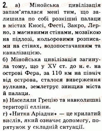 6-vsesvitnya-istoriya-so-golovanov-sv-kostirko-2006--starodavnya-gretsiya-25-minojska-palatsova-tsivilizatsiya-2.jpg