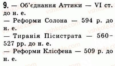 6-vsesvitnya-istoriya-so-golovanov-sv-kostirko-2006--starodavnya-gretsiya-29-utvorennya-afinskoyi-derzhavi-9.jpg