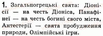 6-vsesvitnya-istoriya-so-golovanov-sv-kostirko-2006--starodavnya-gretsiya-32-pobut-traditsiyi-i-gospodarstvo-grekiv-gretska-kultura-1.jpg