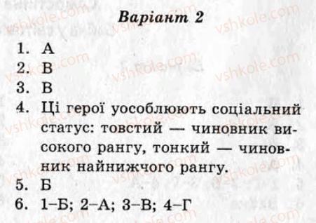 6-zarubizhna-literatura-oi-nesterova-2011-test-kontrol--variant-2-kontrolni-roboti-КР3.jpg