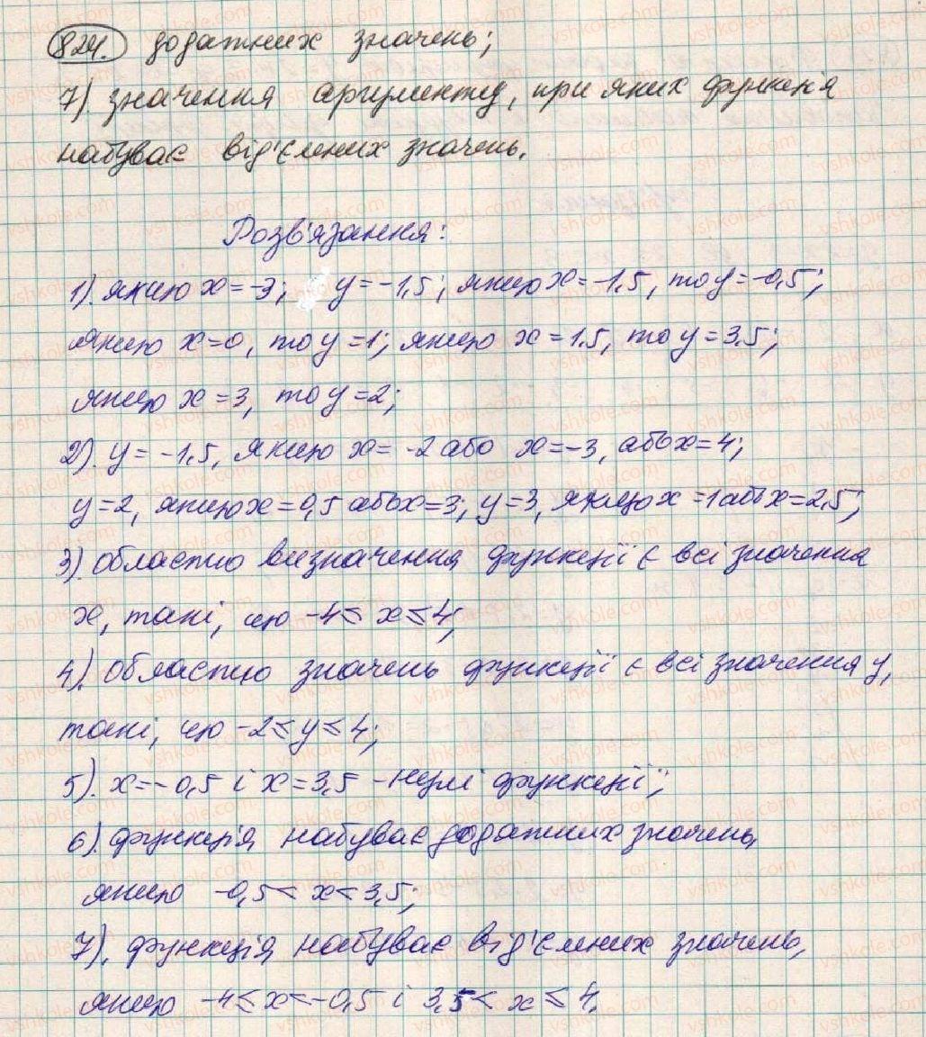 7-algebra-os-ister-2015--rozdil-2-funktsiyi-vpravi-dlya-povtorennya-rozdilu-2-824-rnd3384.jpg