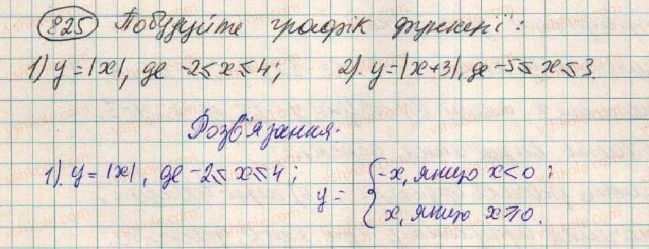 7-algebra-os-ister-2015--rozdil-2-funktsiyi-vpravi-dlya-povtorennya-rozdilu-2-825.jpg