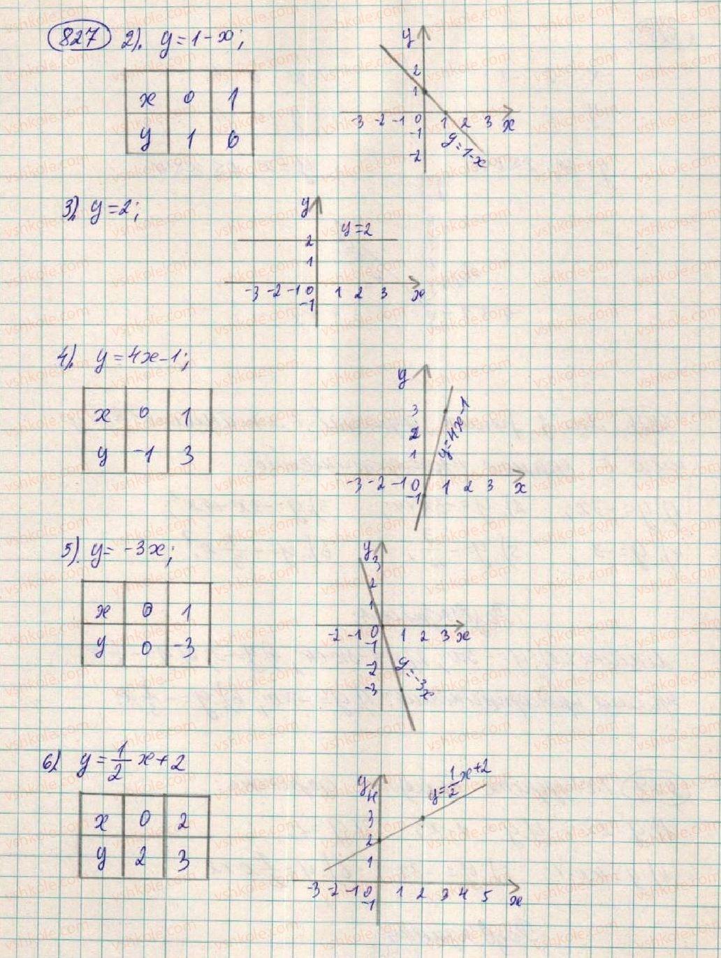 7-algebra-os-ister-2015--rozdil-2-funktsiyi-vpravi-dlya-povtorennya-rozdilu-2-827-rnd1468.jpg