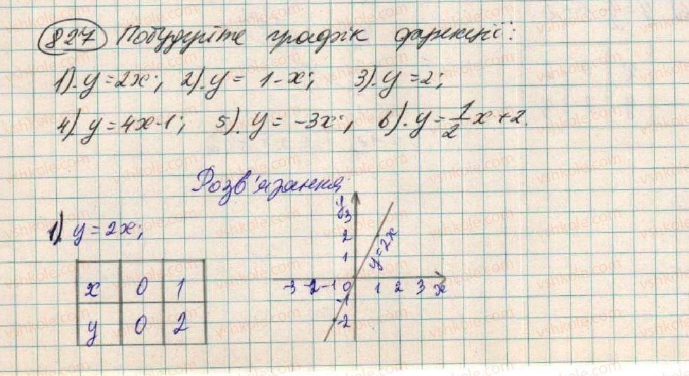 7-algebra-os-ister-2015--rozdil-2-funktsiyi-vpravi-dlya-povtorennya-rozdilu-2-827.jpg