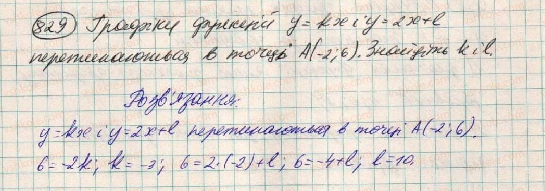 7-algebra-os-ister-2015--rozdil-2-funktsiyi-vpravi-dlya-povtorennya-rozdilu-2-829.jpg