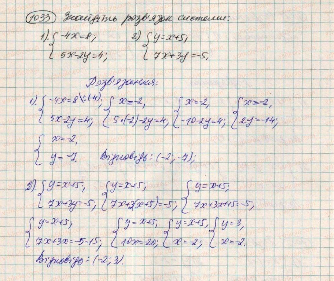 7-algebra-os-ister-2015--rozdil-3-linijni-rivnyannya-ta-yih-funktsiyi-28-rozvzuvannya-sistem-dvoh-linijnih-rivnyan-z-dvoma-zminnimi-sposobami-pidstanovki-1033.jpg
