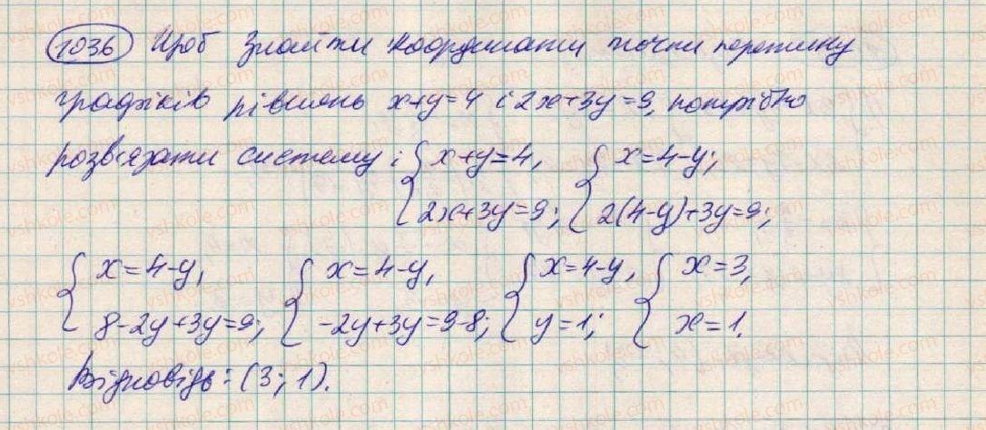 7-algebra-os-ister-2015--rozdil-3-linijni-rivnyannya-ta-yih-funktsiyi-28-rozvzuvannya-sistem-dvoh-linijnih-rivnyan-z-dvoma-zminnimi-sposobami-pidstanovki-1036-rnd9086.jpg