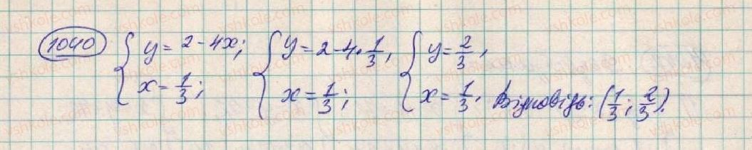 7-algebra-os-ister-2015--rozdil-3-linijni-rivnyannya-ta-yih-funktsiyi-28-rozvzuvannya-sistem-dvoh-linijnih-rivnyan-z-dvoma-zminnimi-sposobami-pidstanovki-1040-rnd282.jpg