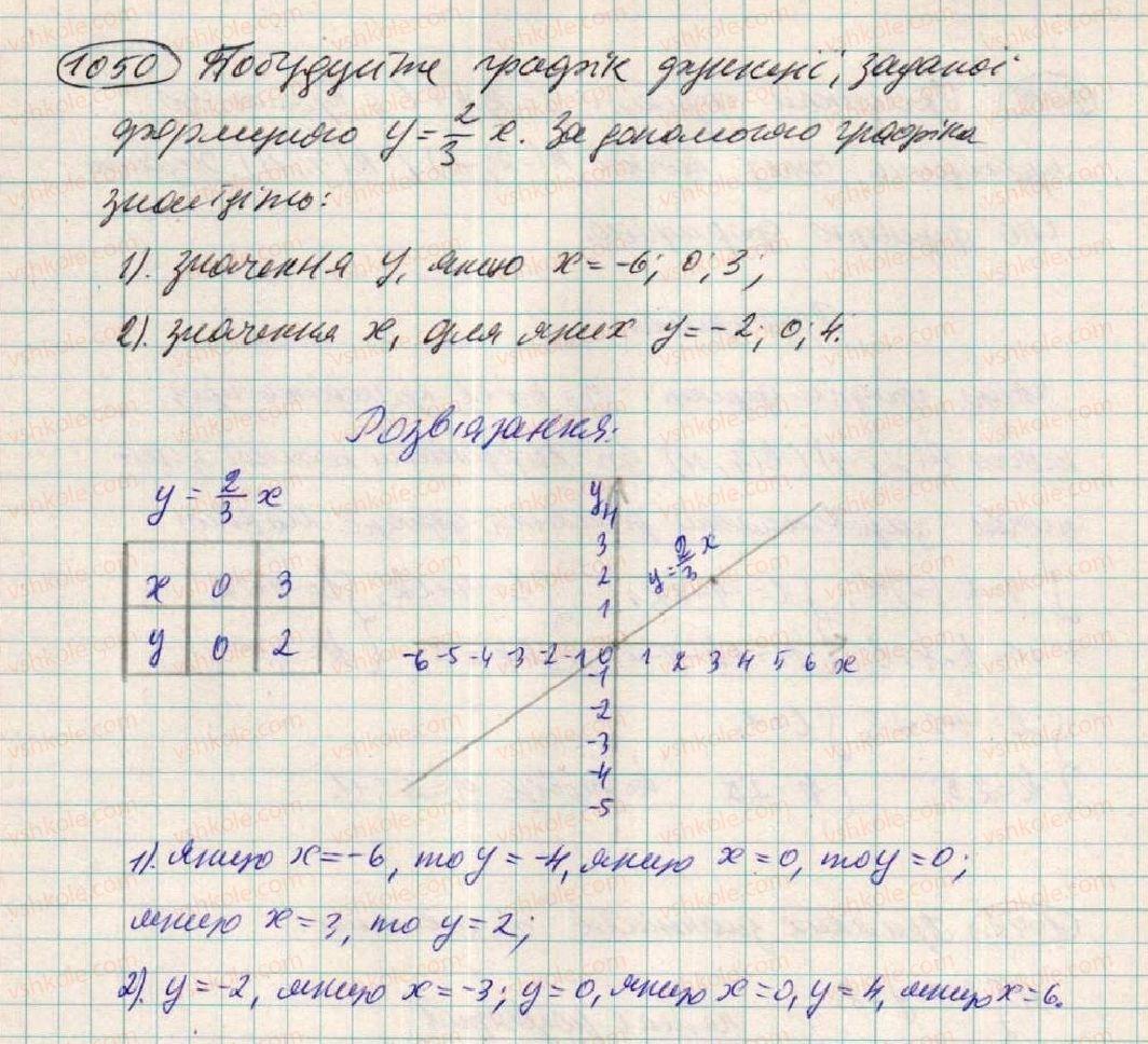 7-algebra-os-ister-2015--rozdil-3-linijni-rivnyannya-ta-yih-funktsiyi-28-rozvzuvannya-sistem-dvoh-linijnih-rivnyan-z-dvoma-zminnimi-sposobami-pidstanovki-1050.jpg
