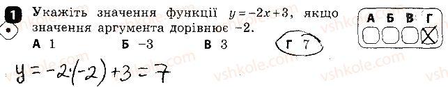 7-algebra-tl-korniyenko-vi-figotina-2015-zoshit-kontrol--kontrolni-roboti-kontrolna-robota5-funktsiyi-variant-1-1.jpg