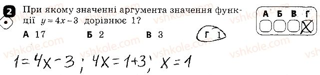 7-algebra-tl-korniyenko-vi-figotina-2015-zoshit-kontrol--kontrolni-roboti-kontrolna-robota5-funktsiyi-variant-1-2.jpg