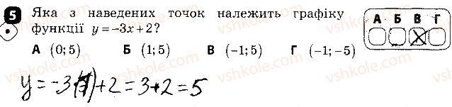 7-algebra-tl-korniyenko-vi-figotina-2015-zoshit-kontrol--kontrolni-roboti-kontrolna-robota5-funktsiyi-variant-1-5.jpg