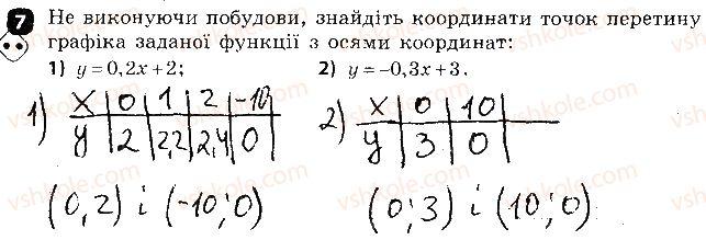 7-algebra-tl-korniyenko-vi-figotina-2015-zoshit-kontrol--kontrolni-roboti-kontrolna-robota5-funktsiyi-variant-1-7.jpg