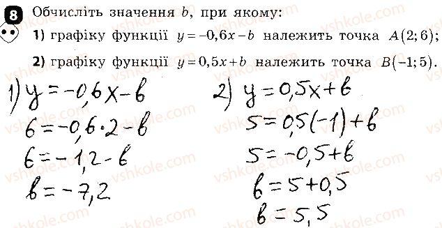 7-algebra-tl-korniyenko-vi-figotina-2015-zoshit-kontrol--kontrolni-roboti-kontrolna-robota5-funktsiyi-variant-1-8.jpg