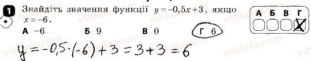 7-algebra-tl-korniyenko-vi-figotina-2015-zoshit-kontrol--samostijni-roboti-samostijna-robota7-funktsiyi-variant-1-1.jpg