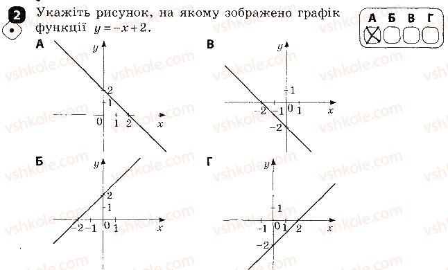 7-algebra-tl-korniyenko-vi-figotina-2015-zoshit-kontrol--samostijni-roboti-samostijna-robota7-funktsiyi-variant-1-2.jpg