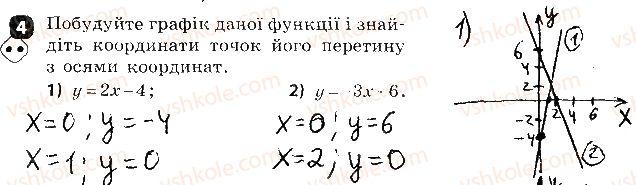 7-algebra-tl-korniyenko-vi-figotina-2015-zoshit-kontrol--samostijni-roboti-samostijna-robota7-funktsiyi-variant-1-4.jpg