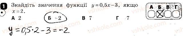 7-algebra-tl-korniyenko-vi-figotina-2015-zoshit-kontrol--samostijni-roboti-samostijna-robota7-funktsiyi-variant-2-1.jpg
