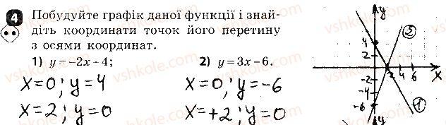 7-algebra-tl-korniyenko-vi-figotina-2015-zoshit-kontrol--samostijni-roboti-samostijna-robota7-funktsiyi-variant-2-4.jpg