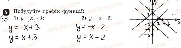 7-algebra-tl-korniyenko-vi-figotina-2015-zoshit-kontrol--samostijni-roboti-samostijna-robota7-funktsiyi-variant-2-5.jpg