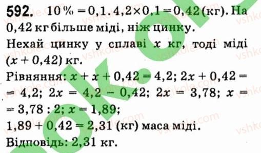7-algebra-vr-kravchuk-mv-pidruchna-gm-yanchenko-2015--4-formuli-skorochenogo-mnozhennya-592.jpg