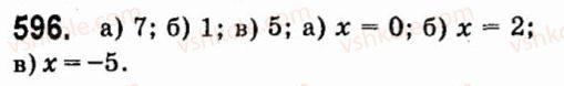 7-algebra-vr-kravchuk-mv-pidruchna-gm-yanchenko-2015--4-formuli-skorochenogo-mnozhennya-596.jpg