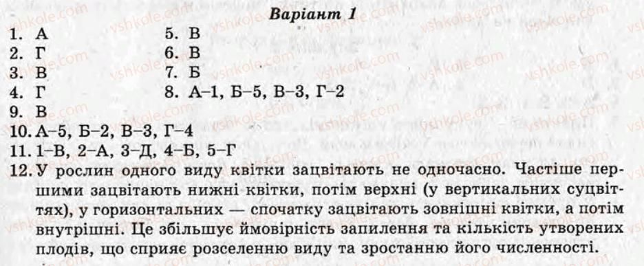 7-biologiya-ayu-iontseva-2012-test-kontrol--variant-1-tematichni-otsinyuvannya-ТО2.jpg