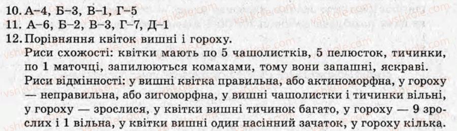 7-biologiya-ayu-iontseva-2012-test-kontrol--variant-1-tematichni-otsinyuvannya-ТО6-rnd1834.jpg