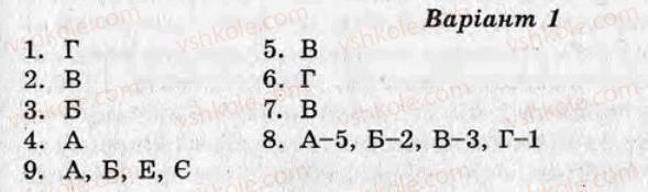 7-biologiya-ayu-iontseva-2012-test-kontrol--variant-1-tematichni-otsinyuvannya-ТО6.jpg