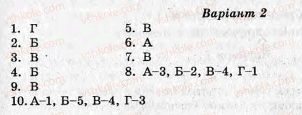 7-biologiya-ayu-iontseva-2012-test-kontrol--variant-2-tematichni-otsinyuvannya-ТО2.jpg