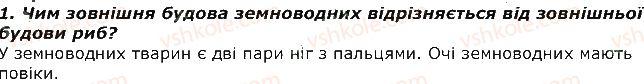 7-biologiya-iyu-kostikov-so-volgin-vv-dod-2015--tema-1-riznomanitnist-tvarin-19-tip-hordovi-klas-zemnovodni-zapitannya-1.jpg