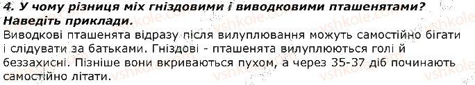 7-biologiya-iyu-kostikov-so-volgin-vv-dod-2015--tema-1-riznomanitnist-tvarin-23-tip-hordovi-rozmnozhennya-i-rozvitok-ptahiv-zapitannya-4.jpg