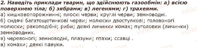 7-biologiya-iyu-kostikov-so-volgin-vv-dod-2015--tema-2-protsesi-zhittyediyalnosti-tvarin-28-dihannya-ta-gazoobmin-u-tvarin-organi-dihannya-yih-riznomanitnist-ta-funktsiyi-zapitannya-2.jpg