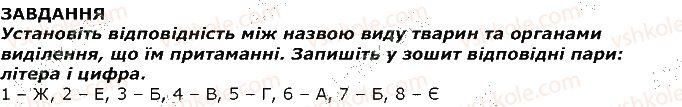 7-biologiya-iyu-kostikov-so-volgin-vv-dod-2015--tema-2-protsesi-zhittyediyalnosti-tvarin-30-vidilennya-jogo-znachennya-dlya-organizmu-formi-vidilennya-u-tvarin-organi-vidilennya-tvarin-zavdannya-1.jpg
