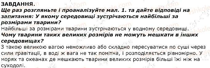 7-biologiya-iyu-kostikov-so-volgin-vv-dod-2015--vstup-1-zagalni-vidomosti-pro-tvarin-zavdannya-1-rnd6501.jpg