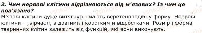 7-biologiya-iyu-kostikov-so-volgin-vv-dod-2015--vstup-2-budova-klitin-u-tvarin-zapitannya-3.jpg