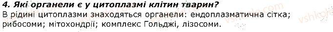 7-biologiya-iyu-kostikov-so-volgin-vv-dod-2015--vstup-2-budova-klitin-u-tvarin-zapitannya-4.jpg