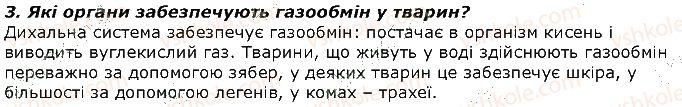7-biologiya-iyu-kostikov-so-volgin-vv-dod-2015--vstup-4-organi-i-sistemi-organiv-tvarin-zapitannya-3.jpg