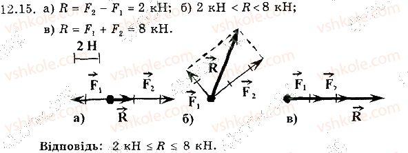 7-fizika-im-gelfgat-iyu-nenashev-2015-zbirnik-zadach--rozdil-3-vzayemodiya-til-sila-12-sila-grafichne-zobrazhennya-sil-dodavannya-sil-15.jpg