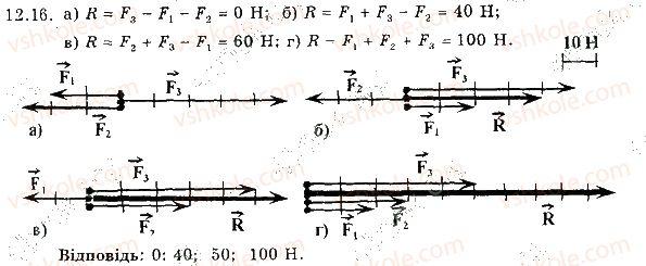 7-fizika-im-gelfgat-iyu-nenashev-2015-zbirnik-zadach--rozdil-3-vzayemodiya-til-sila-12-sila-grafichne-zobrazhennya-sil-dodavannya-sil-16-rnd4308.jpg