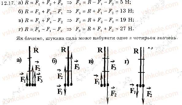 7-fizika-im-gelfgat-iyu-nenashev-2015-zbirnik-zadach--rozdil-3-vzayemodiya-til-sila-12-sila-grafichne-zobrazhennya-sil-dodavannya-sil-17-rnd1746.jpg
