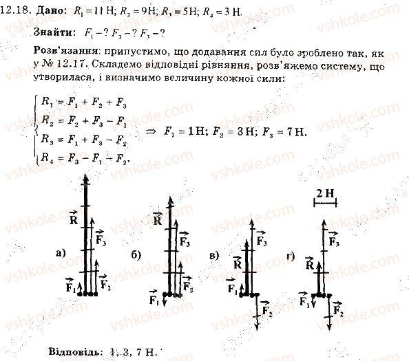 7-fizika-im-gelfgat-iyu-nenashev-2015-zbirnik-zadach--rozdil-3-vzayemodiya-til-sila-12-sila-grafichne-zobrazhennya-sil-dodavannya-sil-18-rnd8930.jpg