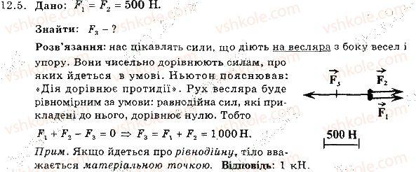 7-fizika-im-gelfgat-iyu-nenashev-2015-zbirnik-zadach--rozdil-3-vzayemodiya-til-sila-12-sila-grafichne-zobrazhennya-sil-dodavannya-sil-5.jpg