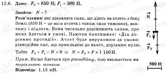 7-fizika-im-gelfgat-iyu-nenashev-2015-zbirnik-zadach--rozdil-3-vzayemodiya-til-sila-12-sila-grafichne-zobrazhennya-sil-dodavannya-sil-6.jpg