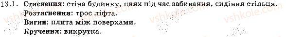 7-fizika-im-gelfgat-iyu-nenashev-2015-zbirnik-zadach--rozdil-3-vzayemodiya-til-sila-13-vidi-deformatsiyi-sila-pruzhnosti-zakon-guka-1.jpg