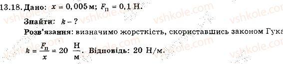 7-fizika-im-gelfgat-iyu-nenashev-2015-zbirnik-zadach--rozdil-3-vzayemodiya-til-sila-13-vidi-deformatsiyi-sila-pruzhnosti-zakon-guka-18-rnd6297.jpg