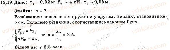 7-fizika-im-gelfgat-iyu-nenashev-2015-zbirnik-zadach--rozdil-3-vzayemodiya-til-sila-13-vidi-deformatsiyi-sila-pruzhnosti-zakon-guka-19-rnd9627.jpg