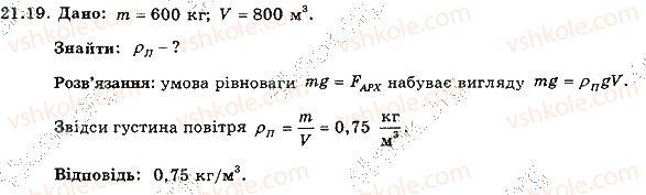 7-fizika-im-gelfgat-iyu-nenashev-2015-zbirnik-zadach--rozdil-3-vzayemodiya-til-sila-21-umovi-plavannya-til-19-rnd4215.jpg