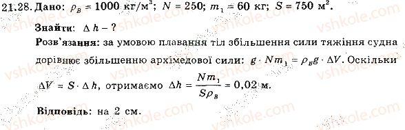 7-fizika-im-gelfgat-iyu-nenashev-2015-zbirnik-zadach--rozdil-3-vzayemodiya-til-sila-21-umovi-plavannya-til-28-rnd2543.jpg
